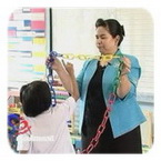 การจัดทำแผนการศึกษาสำหรับเด็กที่มีความบกพร่องทางการเรียนรู้ด้านที่ไม่ใช่ภาษา (Nonverbal Learning Disabilities – NLD) ตอนที่ 4